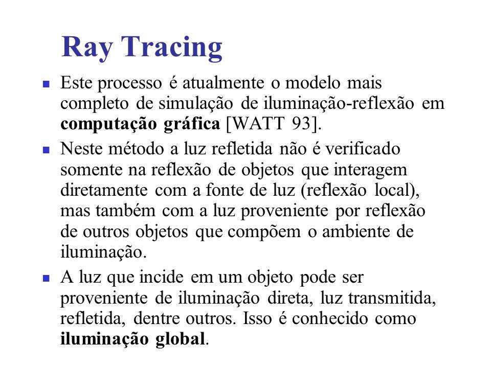 Ray Tracing Este processo é atualmente o modelo mais completo de simulação de iluminação-reflexão em computação gráfica [WATT 93].
